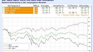 Börse spürt die Folgen der Strukturkrise
