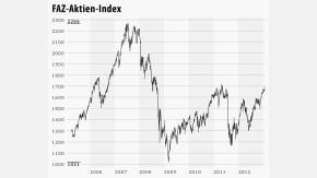 Infografik Chart FAZ-Aktien-Index 280113