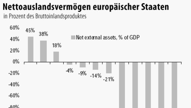 Geht die Monetarisierung der Schulden weiter?