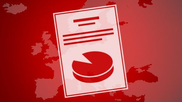Erträge europäischer Aktienfonds schmelzen dahin