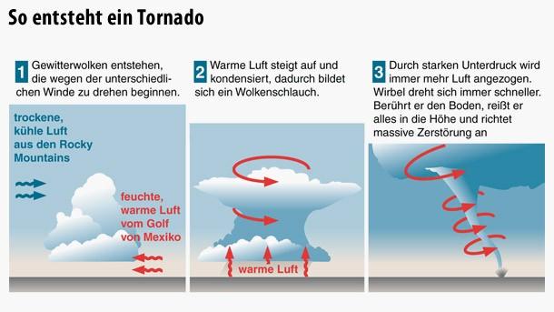 bilderstrecke zu serie von tornados in amerika chaos und zerst rung bild 3 von 3 faz. Black Bedroom Furniture Sets. Home Design Ideas