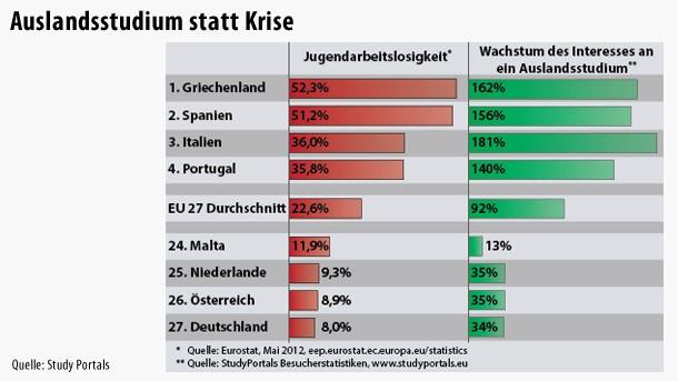 http://www.faz.net/aktuell/beruf-chance/mein-urteil/kolumne-mein-urteil ...