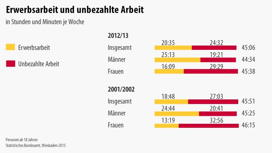Mehr single frauen als manner Forschungszentrum Jülich - Pressemitteilungen - JUWELS in Betrieb genommen