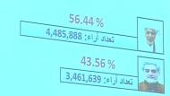 Streit um vorläufiges Wahlergebnis in Afghanistan