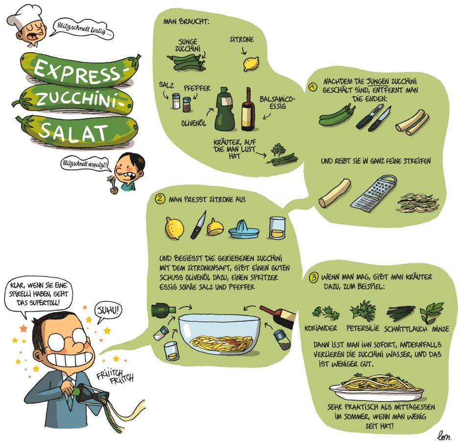 Comic Küche | Bilderstrecke Zu Franzosische Kuche Im Comic Kochen Ist