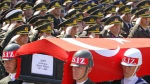 Die Türkei droht dem Irak