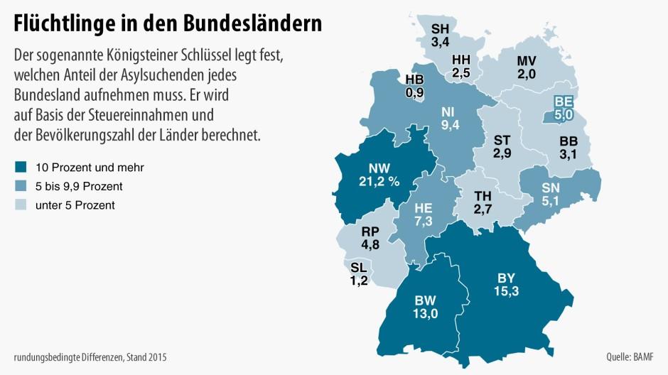 bilderstrecke zu asylsuchende so viele fl chtlinge sind in deutschland bild 2 von 2 faz. Black Bedroom Furniture Sets. Home Design Ideas