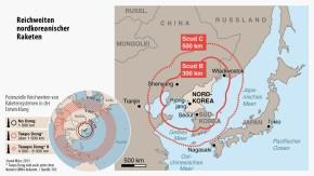 Karte / Reichweiten nordkoreanischer Raketen