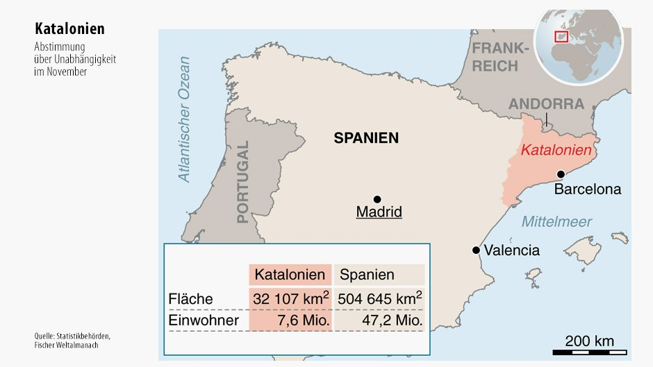 katalonien abspaltung gründe