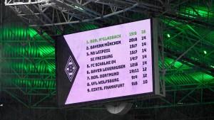 Sozialismus in der Bundesliga?