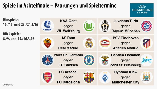 champions league achtelfinale