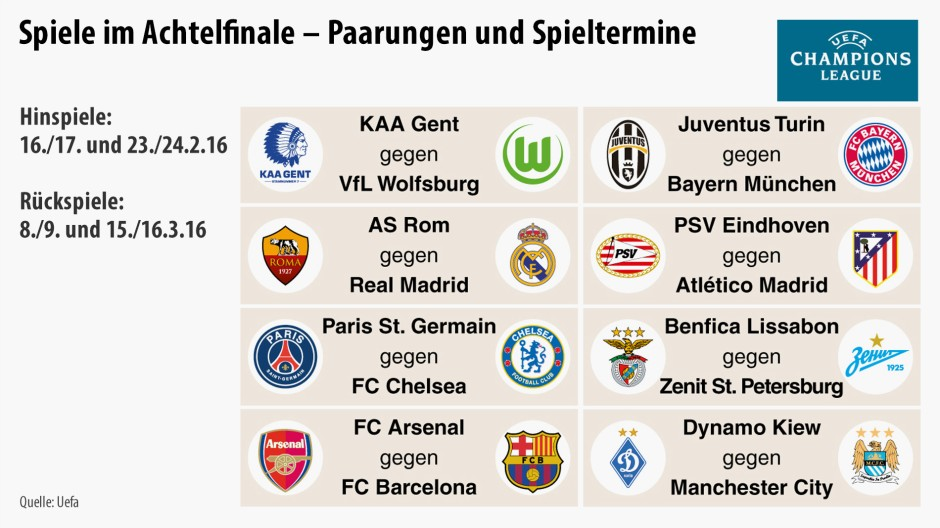 spielplan bayern münchen champions league