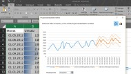 In Excel stehen Waterfall, Histogramm und andere Diagramme zur Verfügung