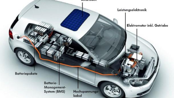 Trotz vieler probleme der elektro auto hype motor faz East motors
