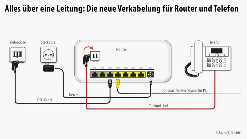 Bilderstrecke zu: Deutsche Telekom stellt auf IP-Telefonie statt ...
