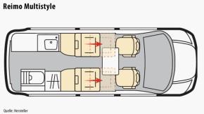 Infografik / Technik und Motor / VW Reimo Multistyle