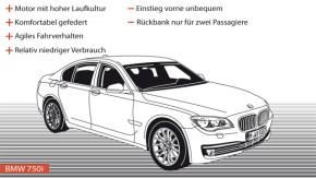 Infografik / Fahrtbericht / BMW 750i