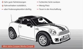 Fahrtbericht Mini Coupé Der Krug Geht So Lange Zum Brunnen