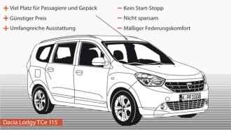 Fahrtbericht Dacia Lodgy Tce 115 Raumschiff Der Renault Rumänen