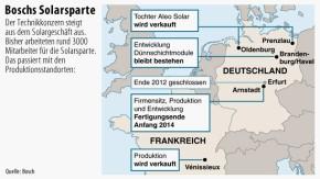 Infografik / Boschs Solarsparte