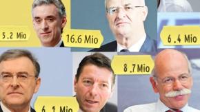 Die Millionengehälter der Konzernchefs