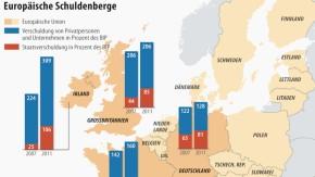 Karte / Europäische Schuldenberge