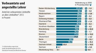 Wie viele single frauen gibt es in deutschland