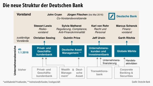 deutsche corporate banking