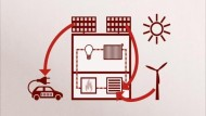 Ein Haus als Energie-Händler