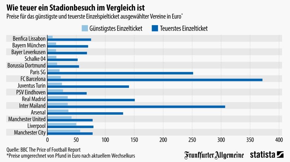 deutschland england statistik