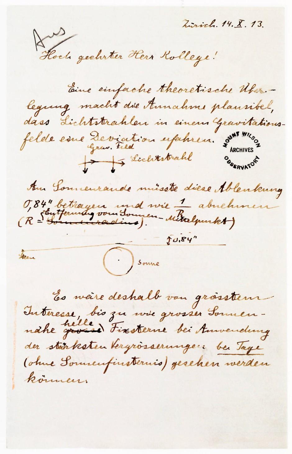 In diesem Brief skizziert Einstein 1913, wie man seine Idee anhand der Ablenkung von Sternenlicht durch die Sonne testen könnte. Die Theorie war damals aber noch nicht fertig  und ergab noch nicht das korrekte Ausmaß der Ablenkung.
