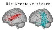 Was haben Kreative, was andere nicht haben?