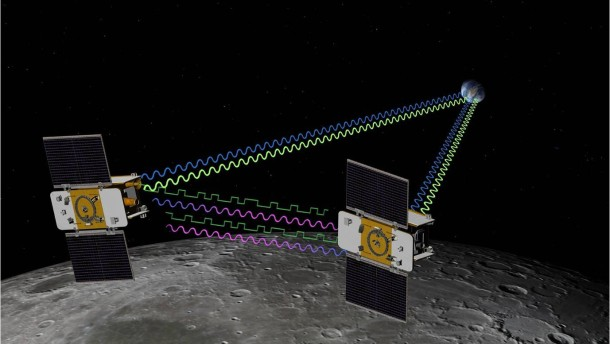 Grail-Mission, Mond: Natur und Wissenschaft, Weltraum