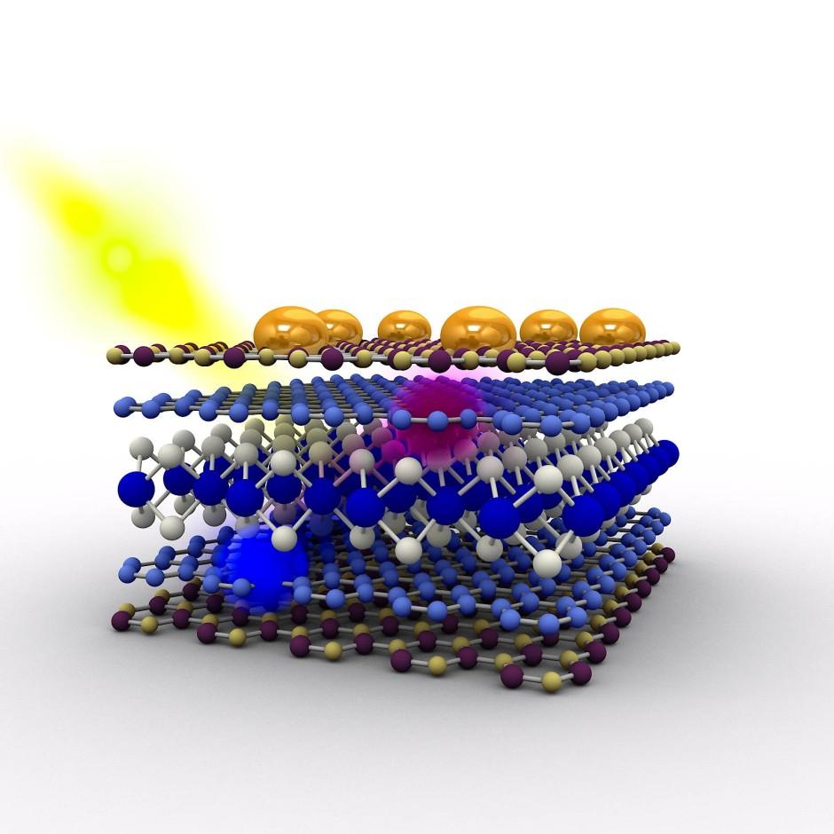 Schichtweise aufeinander gestapelt, entwickeln 2D-Materialien ganz neue Eigenschaften, etwa für photovoltaische Anwendungen.