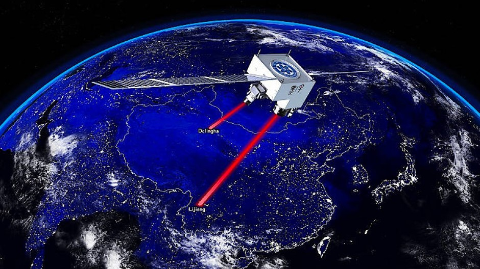 Der chinesische Satellit Micius überträgt Lichtquanten an zwei weit entfernte chinesische Bodenstationen.