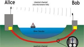 Teleportation: Natur und Wissenschaft, Physik und Chemie