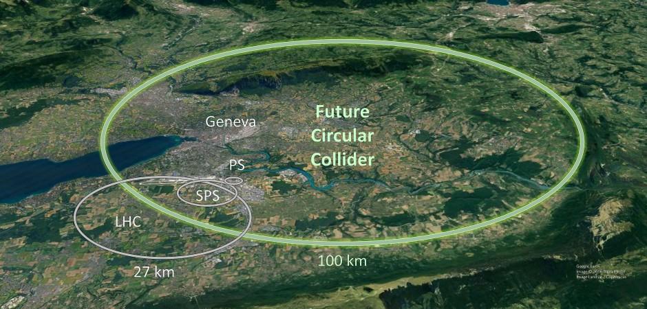 Die Lage der drei existierenden Speicherringe PS, SPS und LHC des europäischen Forschungszentrums Cern bei Genf. Eingezeichnet ist auch der geplante Teilchenbeschleuniger FCC (grün). In dem 100 Kilometer langen Speicherring könnten Elektronen und deren Antiteilchen, die Positronen, auf Kollisionskurs gebracht werden.