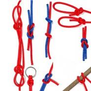 Jeder dieser Knoten dient einem ganz bestimmten Zweck.