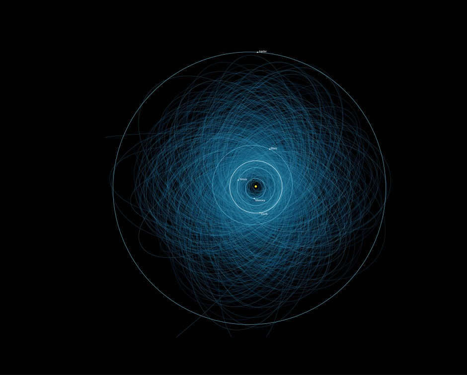 1400 größere erdnahe Objekte ziehen ihre gefährlichen Bahnen im Sonnensystem.