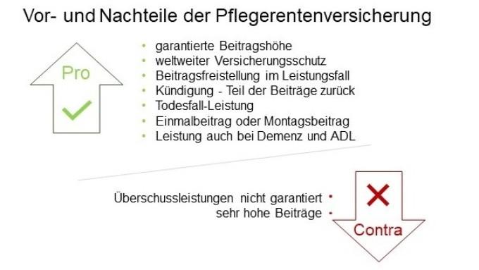 Vor- und Nachteile der Pflegerentenversicherung.