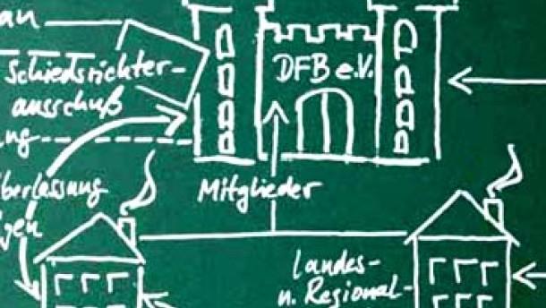 Der DFB - verstrickt im eigenen Labyrinth