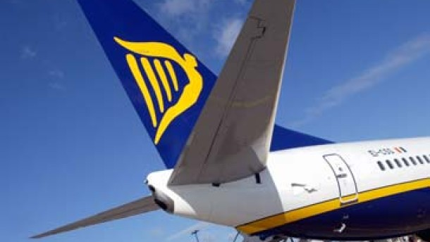Ryanair Aktienkurs