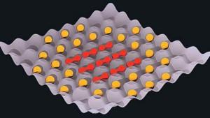 Kalte Quantenmaterie - eine heiße Sache