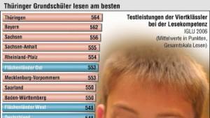 Banzer: Künftig nirgendwo mehr als 25 Kinder
