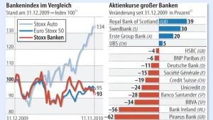 Viele Gründe sprechen gegen Bankaktien
