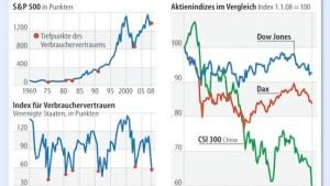 Angst vor restriktiver Geldpolitik belastet Kurse