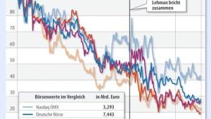 Börsen leiden unter Lethargie der Anleger