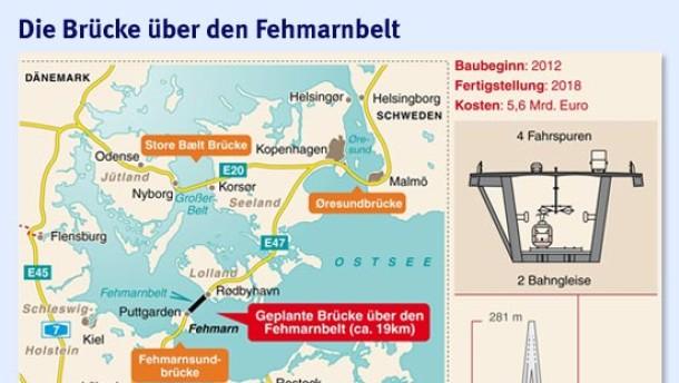 Vertrag über Fehmarnbeltbrücke unterzeichnet