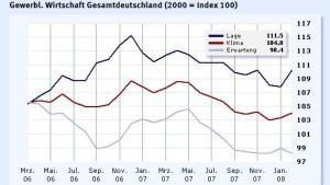 Ifo-Geschäftsklimaindex überraschend gestiegen