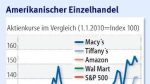 Die neuen Lieblinge der Wall Street